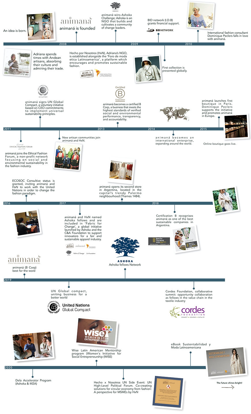Timeline_2019 & 2020.jpg