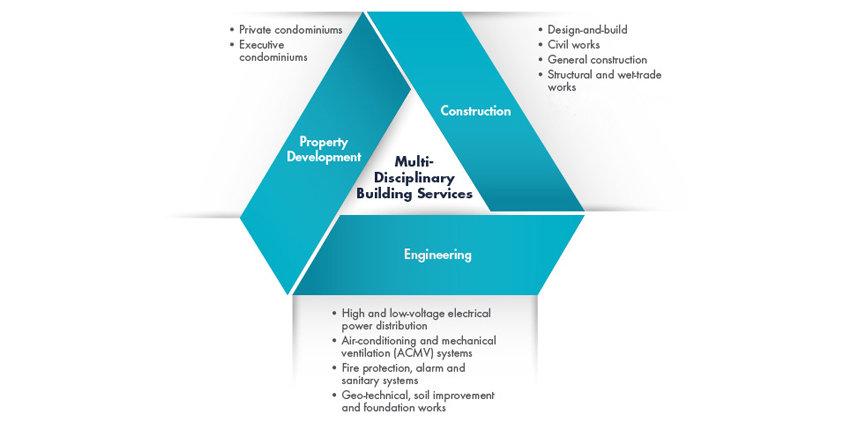 GE_Web-Businessmodel.jpg