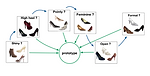 CVPR 2015:  Curriculum Learning of Multiple Tasks