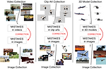CVPR 2016:  Learning from the Mistakes of Others: Matching Errors in Cross-Dataset Learning