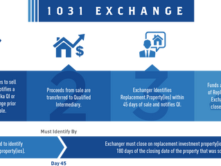 1031 Exchange: Strengthen Your Portfolio