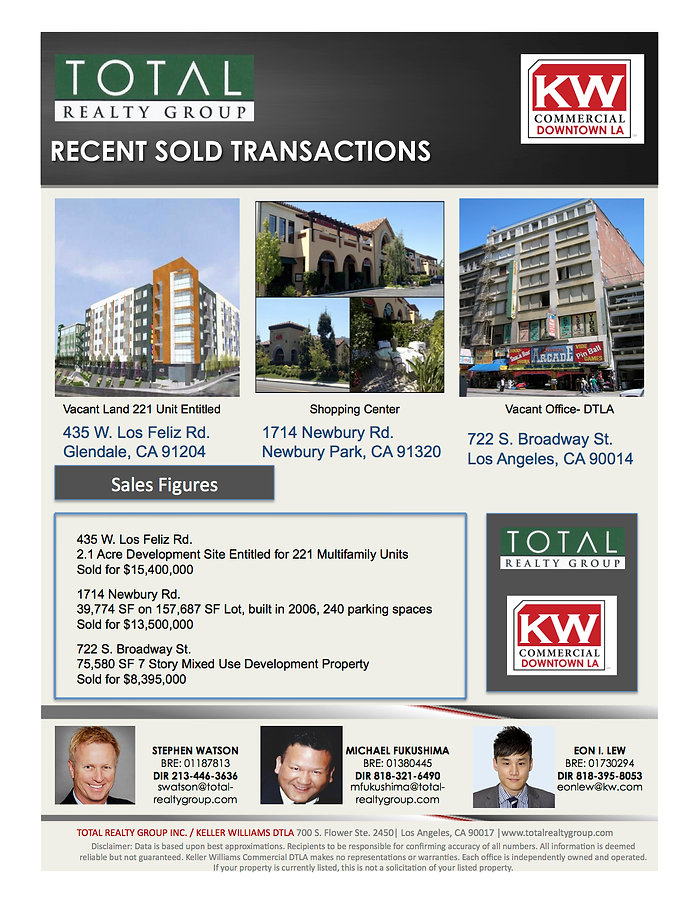Sold Transactions