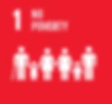 Sustainabl Development Goals No Poverty