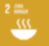 Sustainable Development Goals Zero Hunger