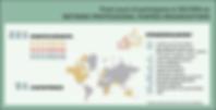 IWA registrations infographics_green_wit
