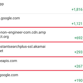How to track Google Discover Traffic in Google Analytics?