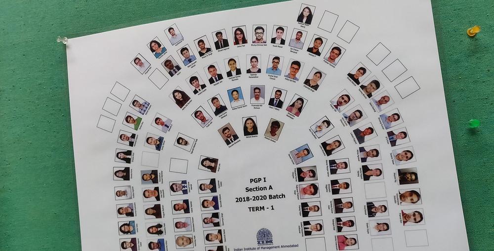IIM Ahmedabad Classroom Plan