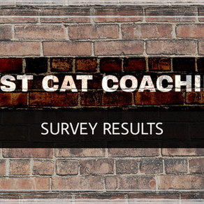Best CAT Coaching: CAT Exam Coaching Institutes Reviewed By Students | Feedback Enclosed (2021)