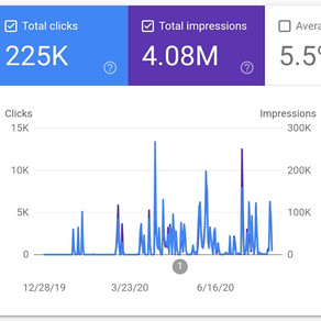 Getting Your SEO Right for Google Discover: How 75 of my Blog Posts Got Featured!