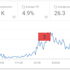 How Long Does It Take For A New Website To Get Traffic?