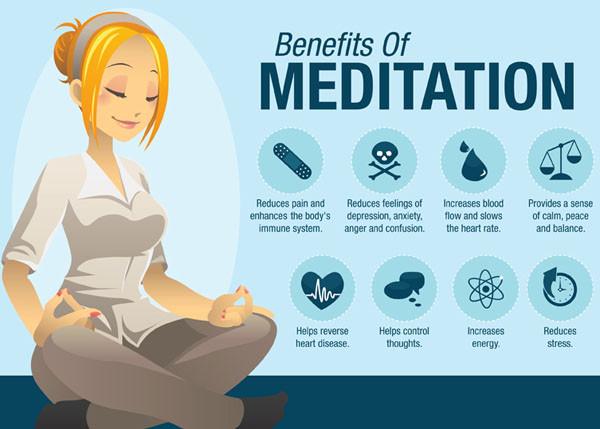 Some Benefits Of Meditation