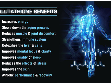 Are YOU Glutathione Deficient?