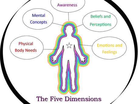The 5 Key Levels of True Healing