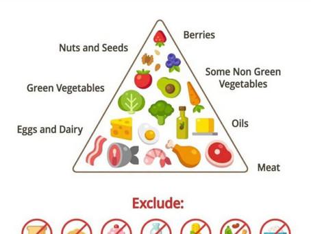 A Healthy, Easy Way to Get Into Ketosis!