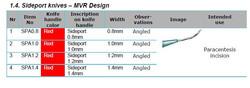 Sideport knives - MVR Design