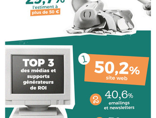 Tendances marketing B2B en 2019