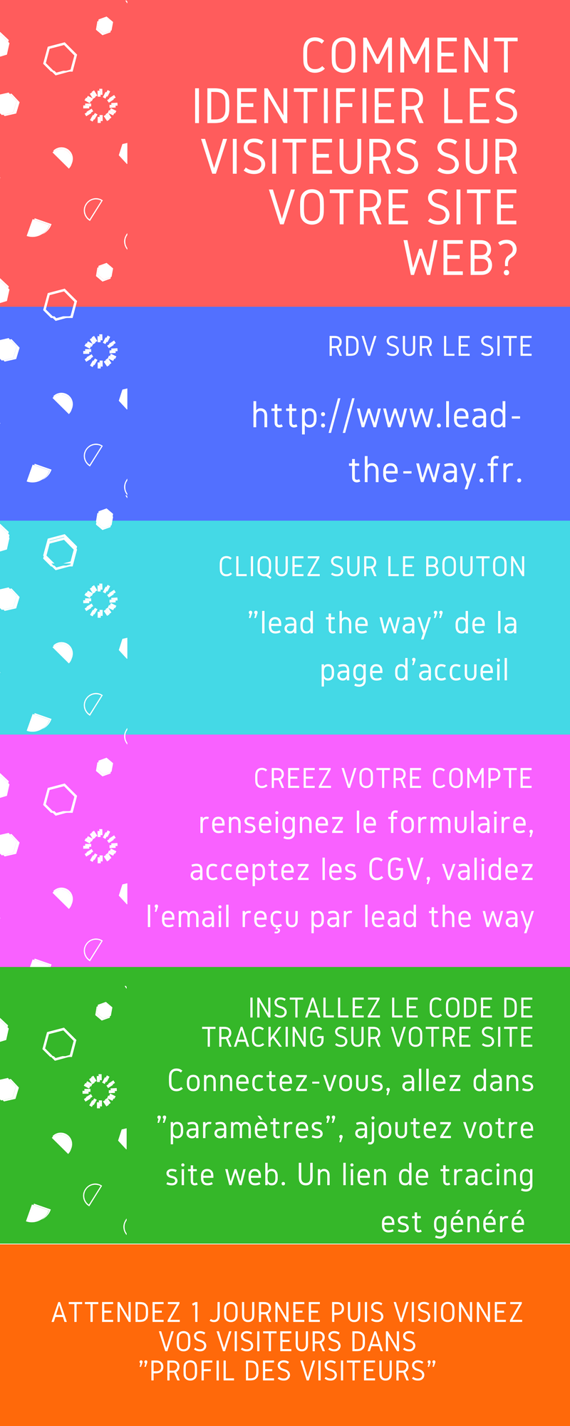 L'Atelier Marketing présente lead-the-way