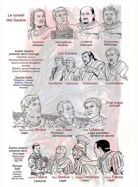 les protagonistes de la guerre des Gaules
