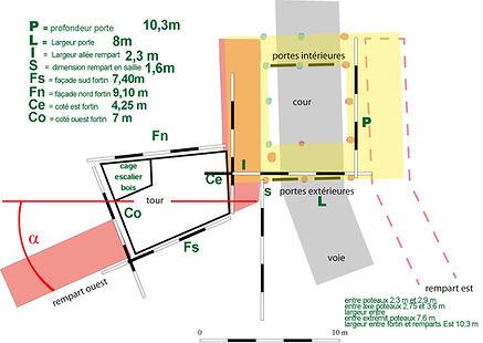 Gergovie porte sud schema porte mesures.jpg
