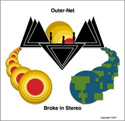 Outer-Net Art
