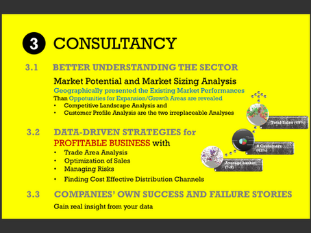 How to Make DATA DRIVEN STRATEGIES for Profitable Business!