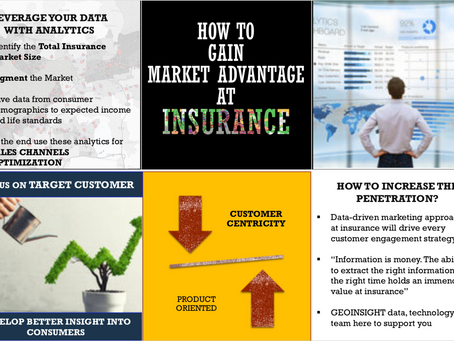 How To Gain Market Advantage at Insurance Sector!