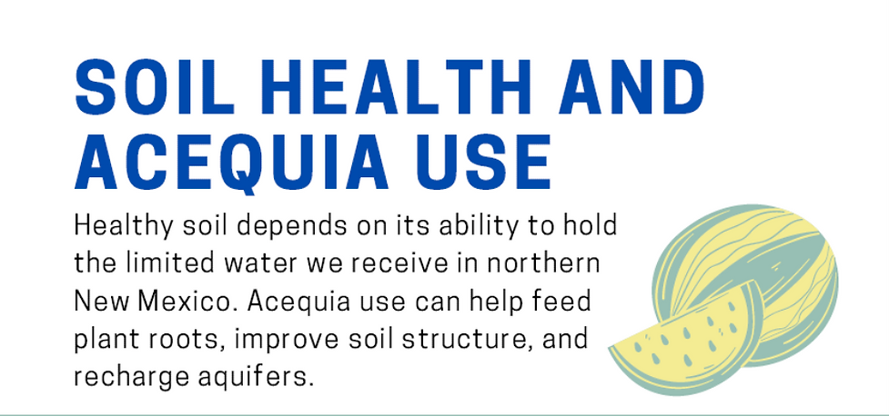 Soil Health and Acequia Use.png