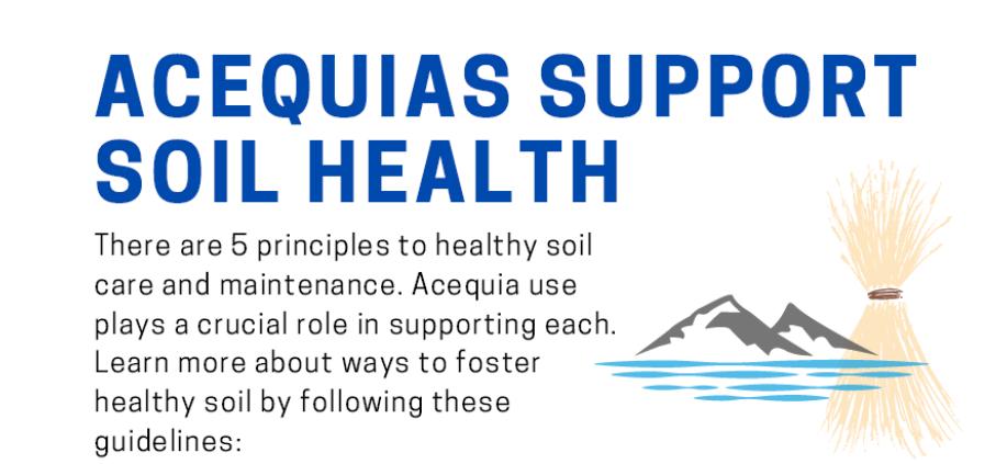 Acequias Suport Soil Health Title.png