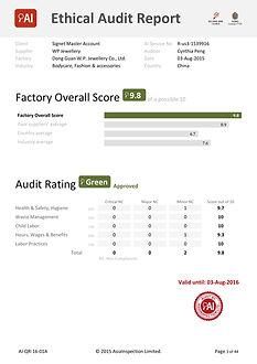 R-us3-1539916-AI+Ethical+Audit_Checklist
