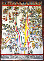 A_Medical_Thangka_-_Root_of_Health_and_D