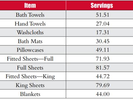 อายุการใช้งานของผ้า