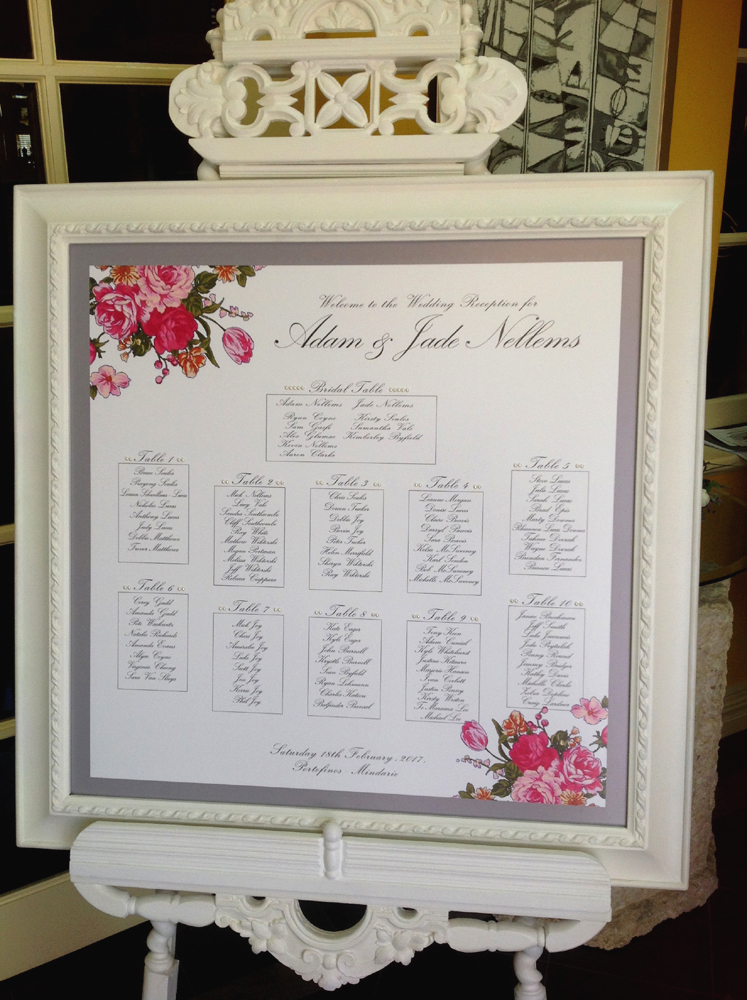 Pink Floral Custom Seating Plan