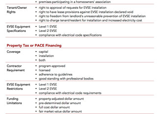 Policy Options to Future Proof Buildings for Electric Vehicles, A Menu