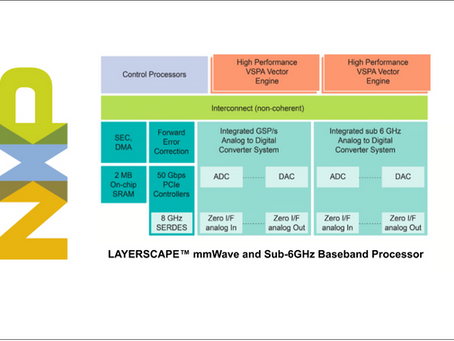 IQ-Analog Empowers NXP High-Performance SoC Solutions for the 5G Market