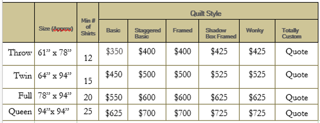 Size and Style Price Chart.PNG