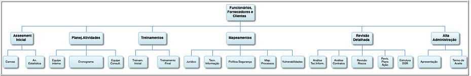 Mapa_LGPD_Consultoria.png