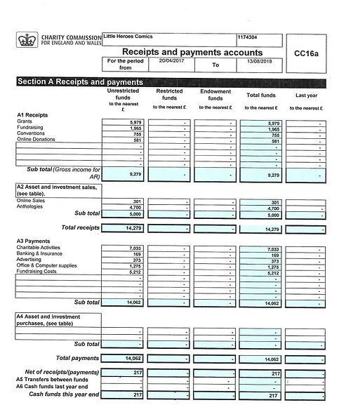 2017finance1.JPG
