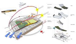 sustainable concept diagram