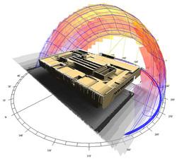 solar path study