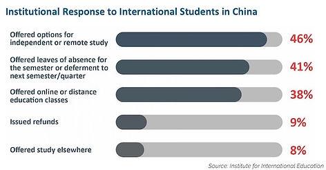 IIE Survey.jpg