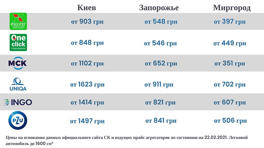 Таблица-min.png