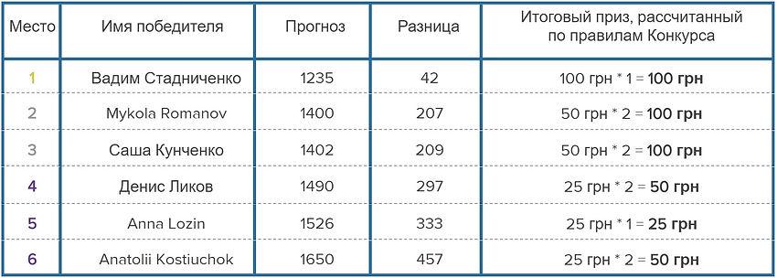 Таблица 2-min.jpg
