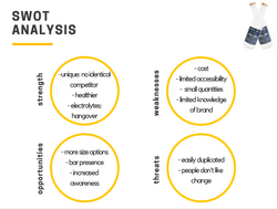 Analysis of a brand's Strengths, Weaknesses, Opportunities, & Threats
