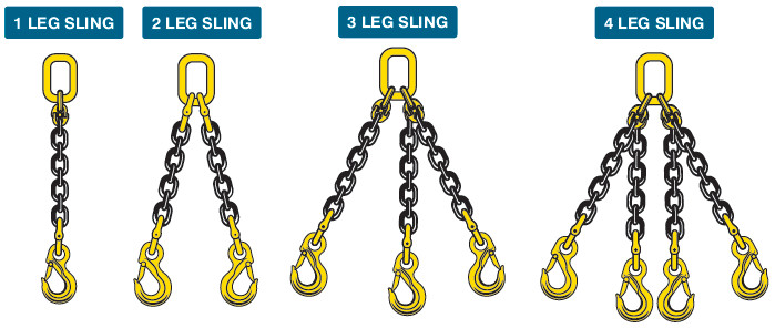Ilula Chain Slings