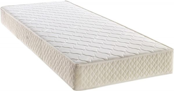 Why To Choose Futon Mattress Among The Others Best And Comfortable Mattresses
