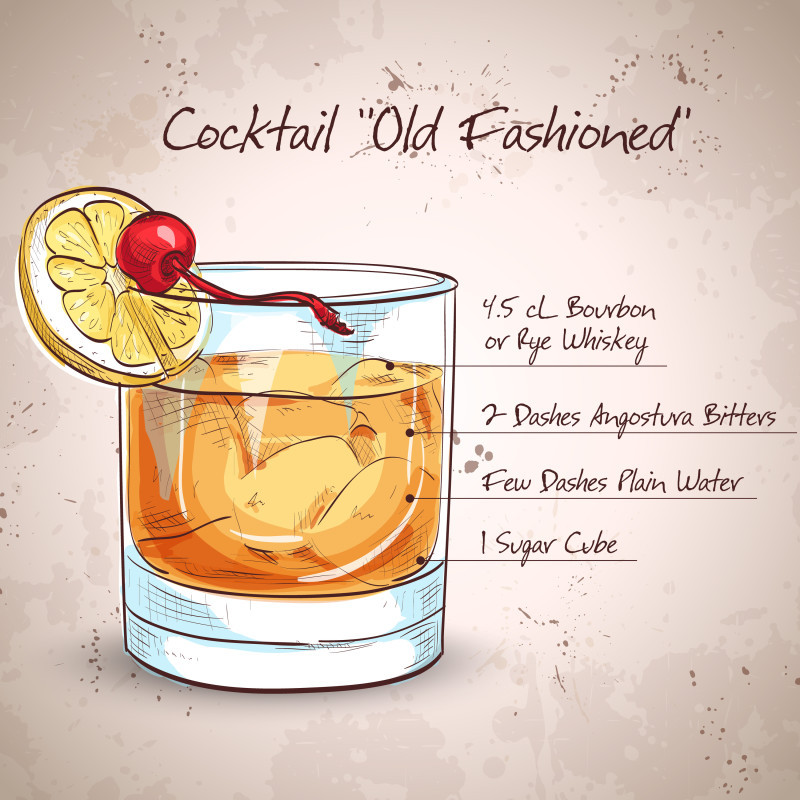 Illustration of an Old Fashioned with the recipe