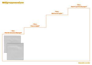 Pdf-Maalgruppeanalyse.jpg