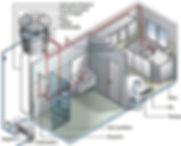 projetos-hidraulico-hidraulica-arquitetn