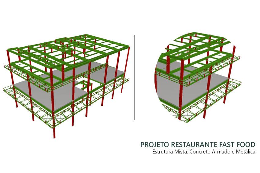 Projeto: RESTAURANTE FAST FOOD