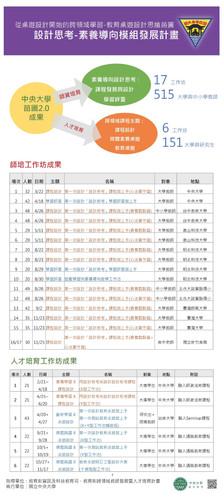 中央大學Final_頁面_4.jpg